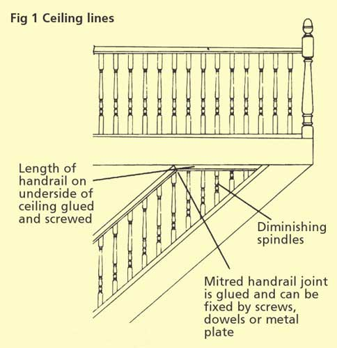 Deminishing spindles